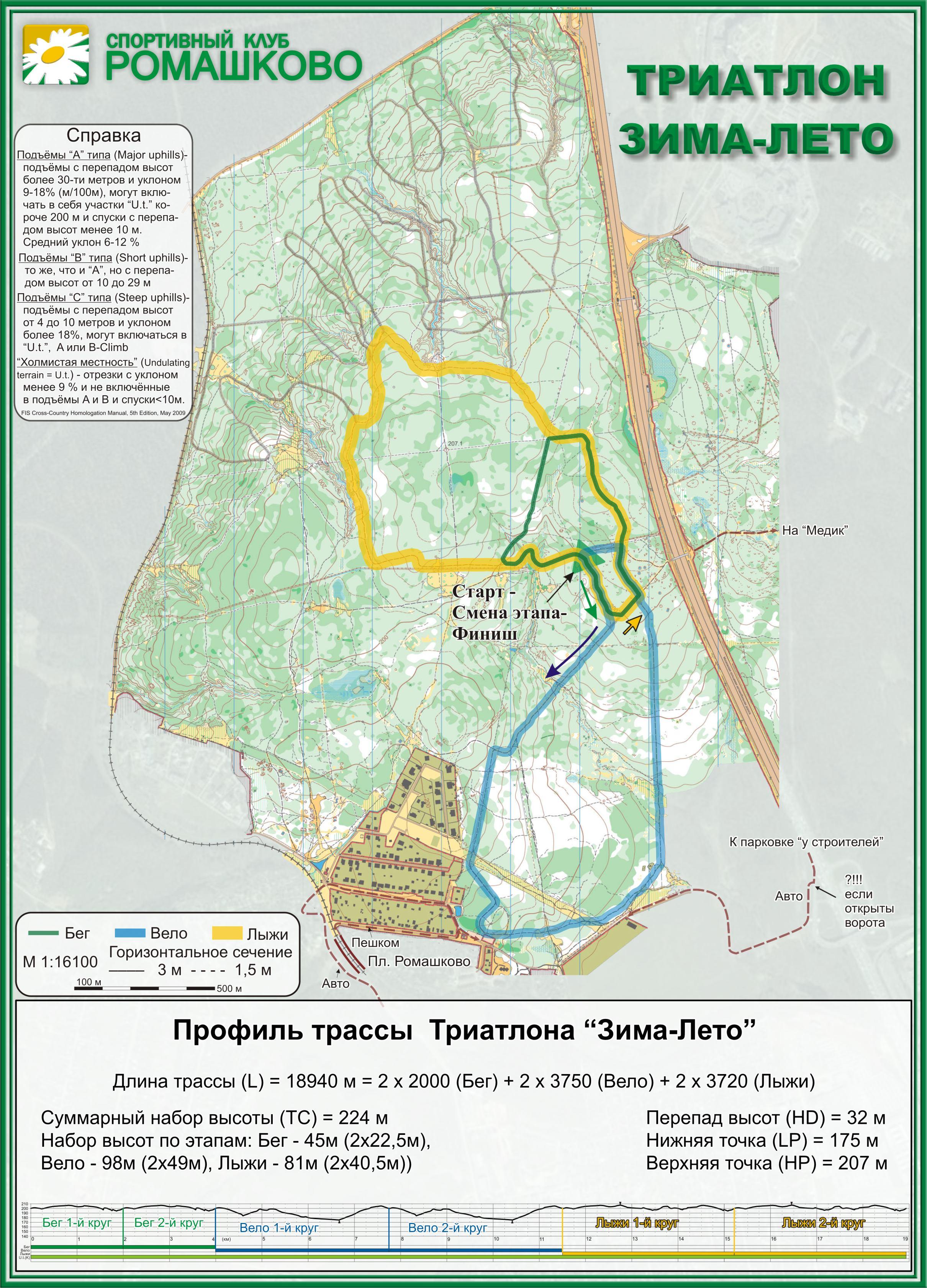 Схема трассы 8.4 км Ромашково - Ромашковский Вызов-24 + профиль.